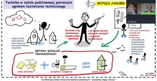Konferencja o nauczaniu techniki